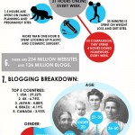 facts-about-the-internet